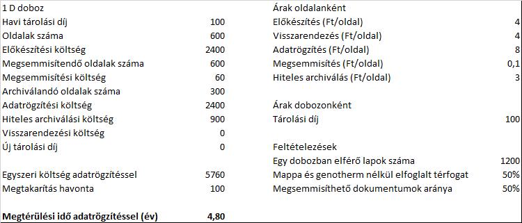 Megtérülési számítások